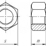 Гайки по стандарту DIN 934