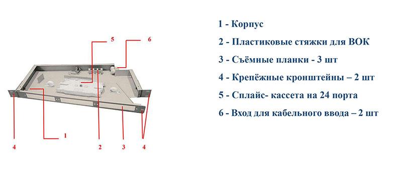 Панель фото