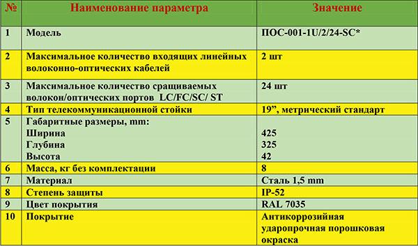 таблица_панель24
