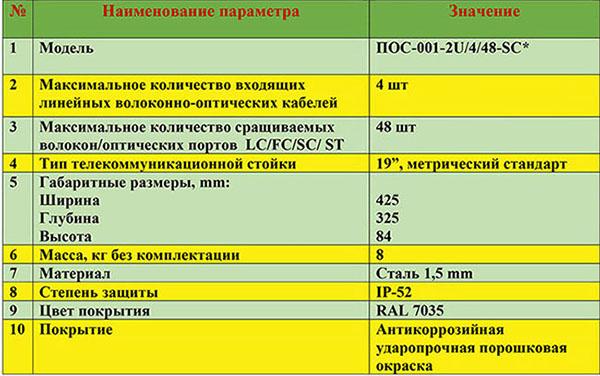 Таблица_панель 48